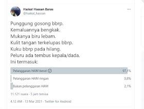 Haikal Hasan Gelar Poling Penembakan Laskar FPI, 96,8% Pilih Pelanggaran HAM Berat