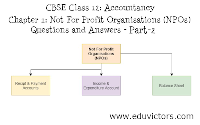 CBSE Class 12: Accountancy - Chapter 1: Not For Profit Organisations (NPOs) Questions and Answers - (Part 2) (#eduvictors)(#cl12Accountancy)