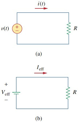 RMS Voltage and Current