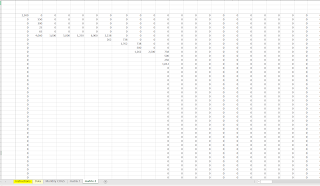 FIFO inventory logic excel