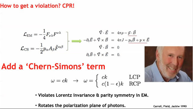 Chern-Simons & Electromagnetism violates invariance (Source: Brian Keating, Simons Foundation)