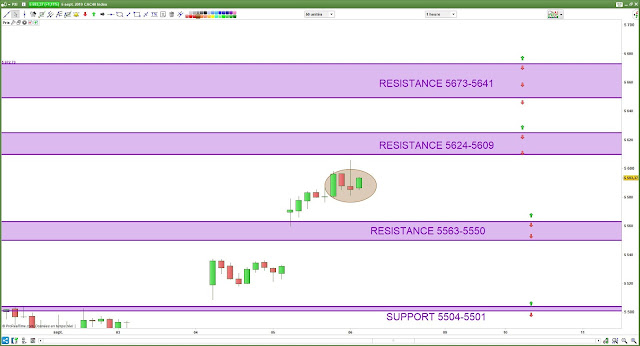 Trading cac40 06/09/19