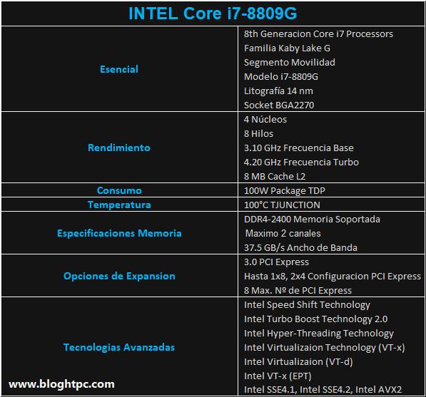 Características INTEL CORE i7-8809G