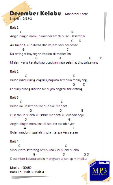 Chord Bulan Madu : chord, bulan, Chord, Guitar, Desember, Kelabu, Maharani, Kahar