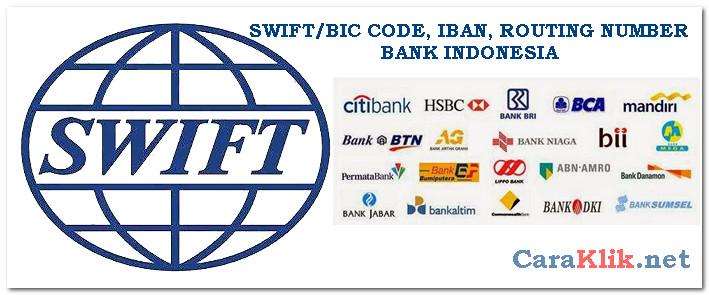 7 Angka Bank Mandiri Bri Bca Bni Dan 100 Bank Indonesia Untuk Paypal Payoneer Dan Paytoo Caraklik