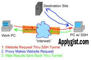 https proxy list