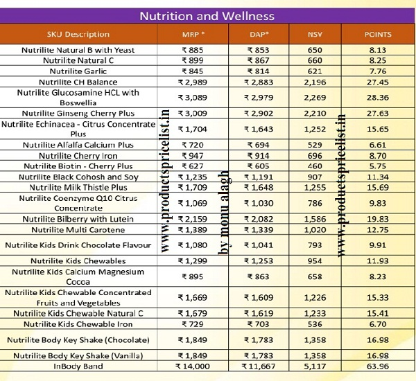 amway nutrition products list