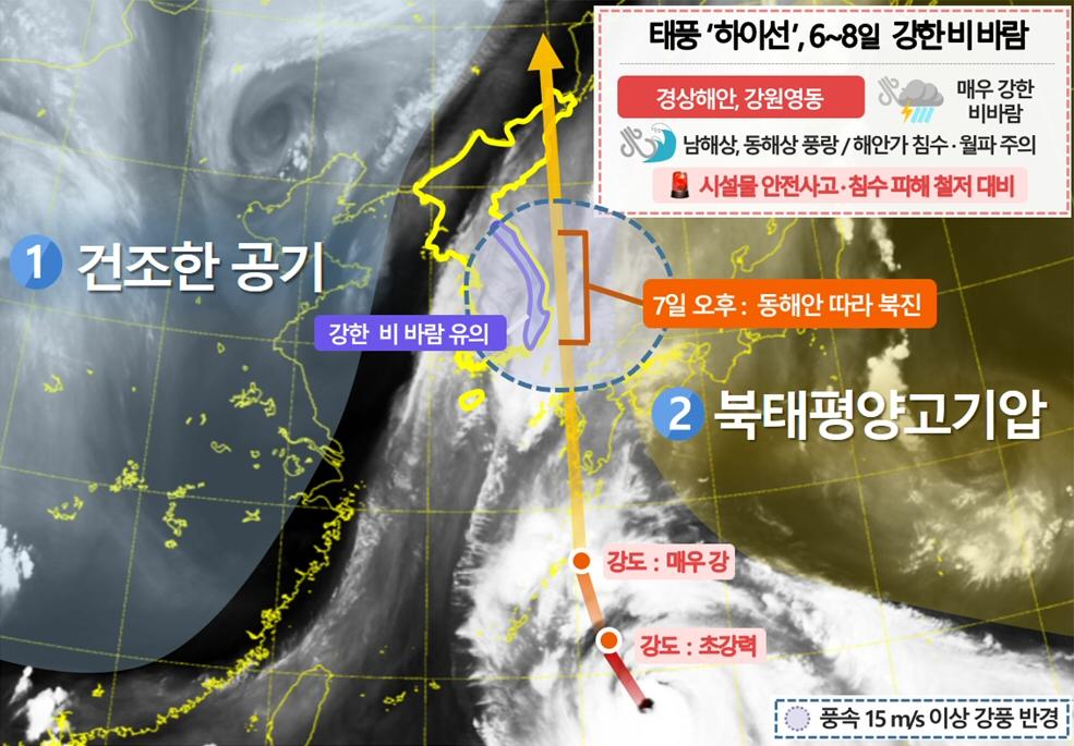 태풍 '하이선', 동해안 따라 북진 함경도 해안 상륙