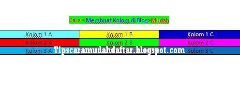 Tabel di Blog