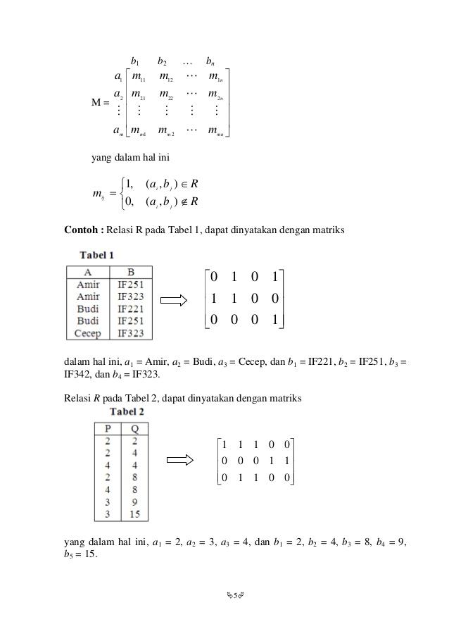 Glang satria putra makalah himpunan bilangan relasi dan fungsi diagram panah ccuart Images