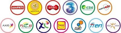 Daftar Harga Pulsa Elektrik Murah Jawa Tengah
