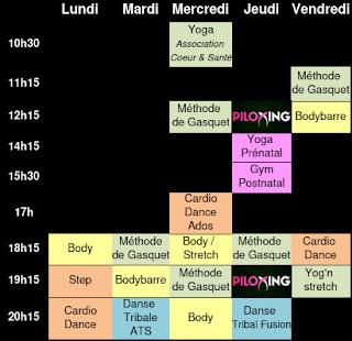 Fitness, Rennes, La tour d'Auvergne, Méthode de Gasquet, Piloxing, Renforcement musculaire, Step, Stretching, Elaïs Livingston,