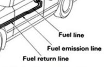 Sistem Bahan Bakar Bensin dan Gambar Komponennya Berserta Fungsinya