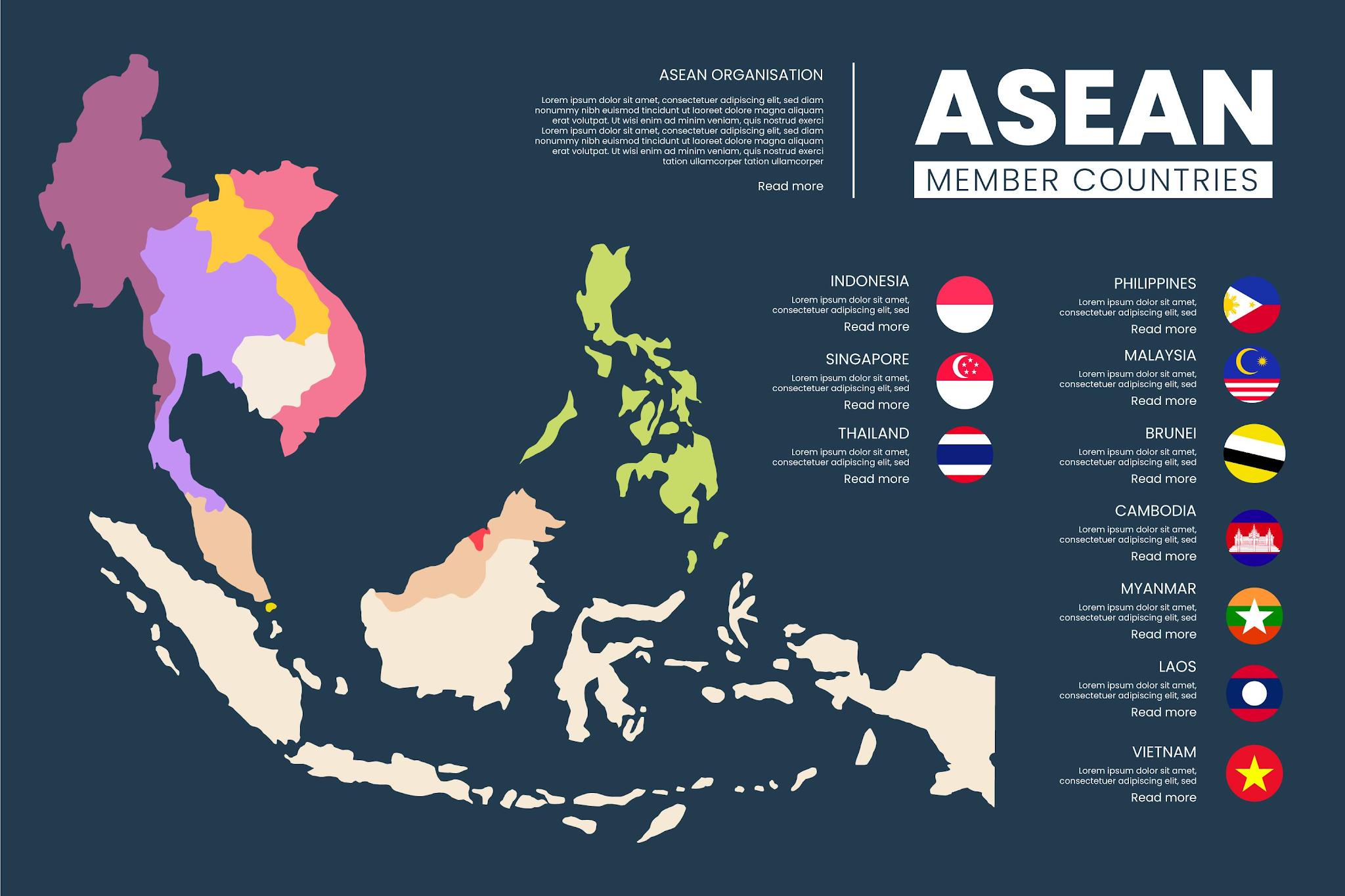 Globalisasi : Pengertian, Faktor, Penyebab, dan Kerjasama Antarnegara ASEAN IPS Kelas VI Tema 4