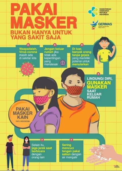 Poster Corona Tentang Pakai Masker Bukan Hanya untuk yang sakit saja