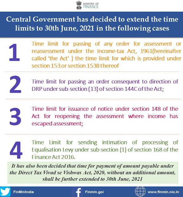 govt-extends-assessment-time-limit-and-vivad-se-vishwas-tax-payment-date