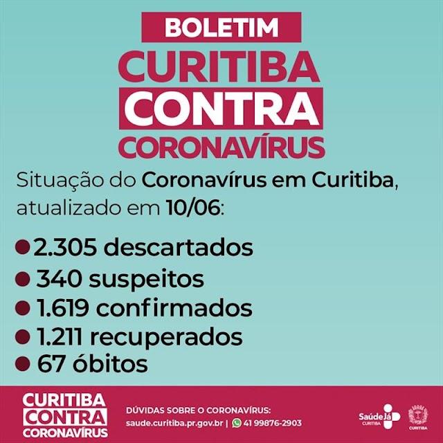 Curitiba tem quatro mortes e mais 220 novos casos de covid-19