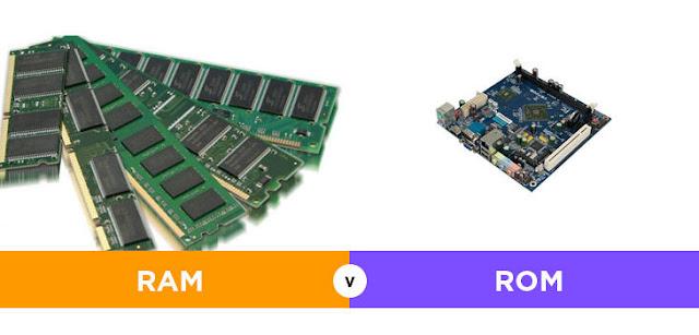 RAM DAN ROM