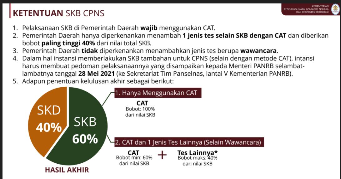 gambar ketentuan skb cpns 2021