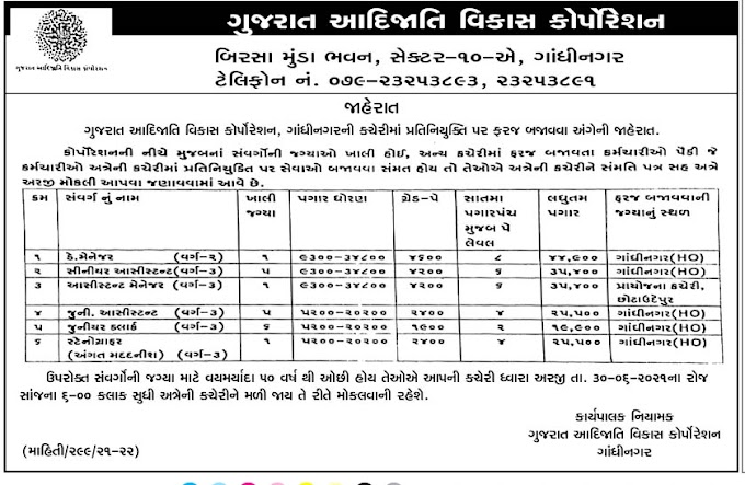 Recruitment by Gujarat Tribal Development Corporation ...