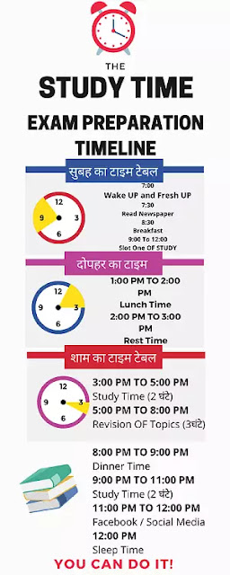 Study Time Table In Hindi