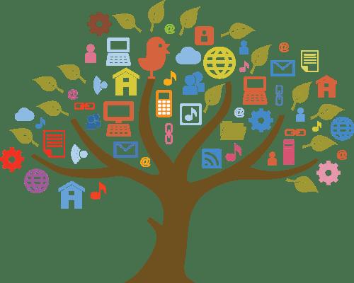 5 Manfaat Pemasaran Digital Yang Harus Kamu Coba