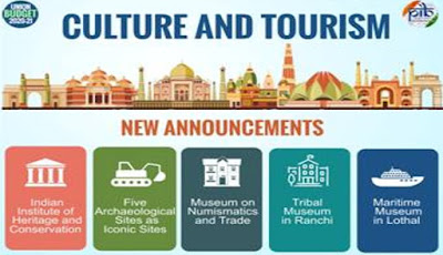 Tourism sector proposed to get Rs 2,500 Crore in Union Budget 2020-21 Live Updates