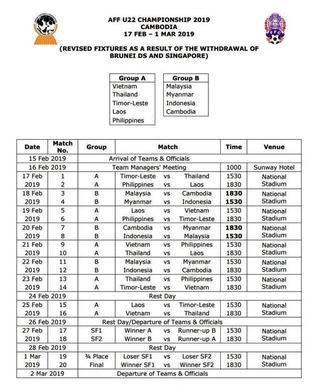 Jadwal Lengkap Piala AFF U-22 2019