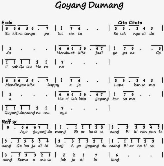 Not Angka Pianika Lagu Goyang Dumang - Cita Citata