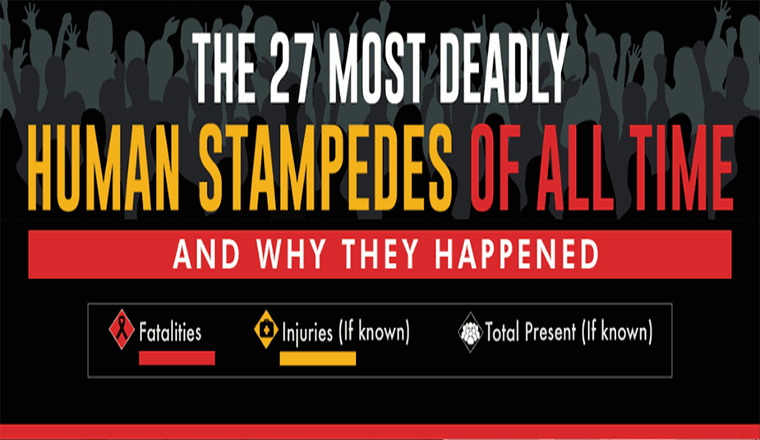 The 27 Most Deadly Human Stampedes of All Time And Why They Happened