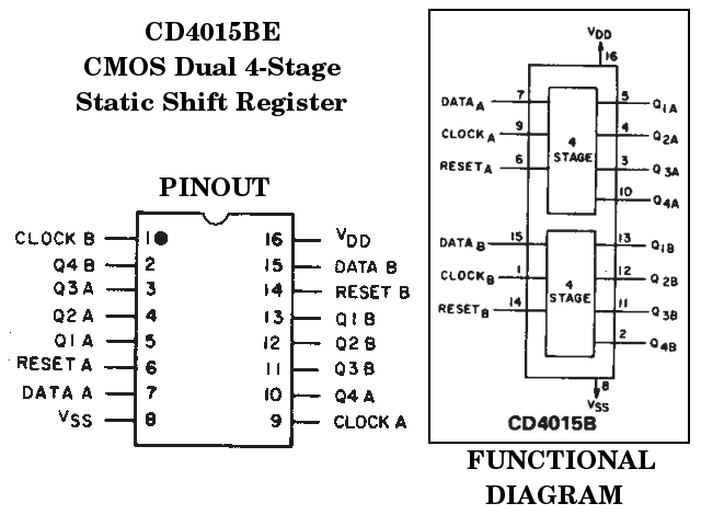 4015 Cmos Dual 4 Stage Static Shift Register With Serial