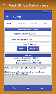 Financial Calculator exclusively for Indians