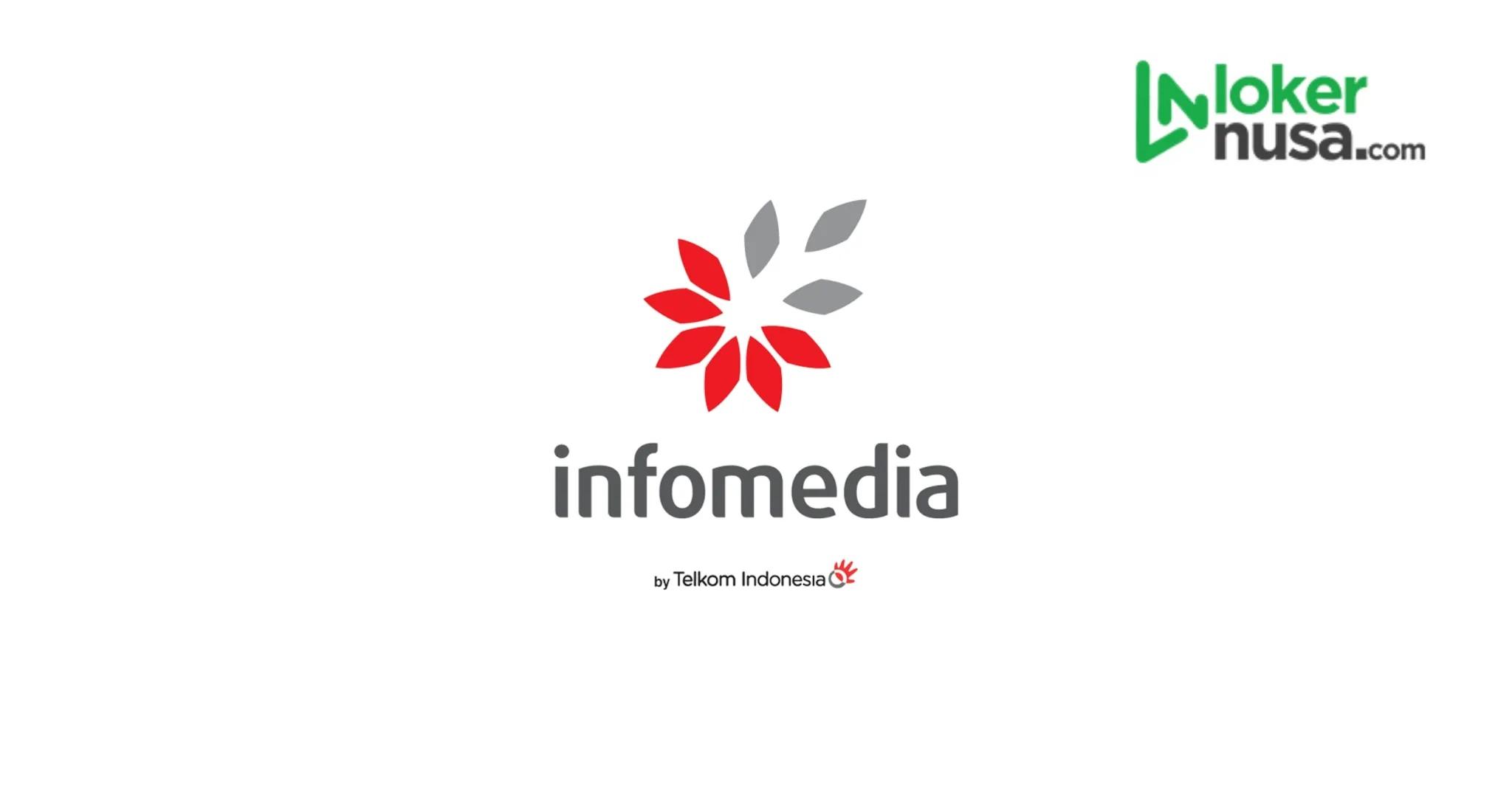 PT. Infomedia Nusantara
