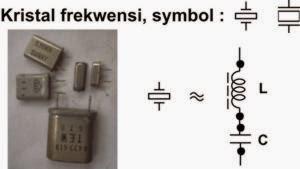 kristal frekwensi simbol