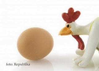 Lebih dulu Malam atau Siang ? (bag.1) Laksana membahas duluan Telur atau Ayam