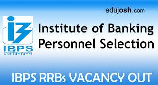 IBPS RRB Vacancy