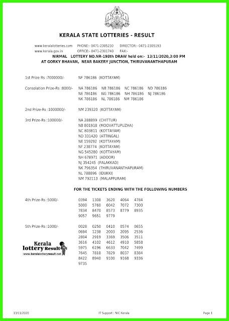LIVE: Kerala Lottery Results 13-11-2020 Nirmal NR-198  Lottery Result