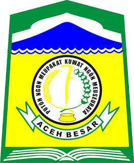 Hasil Hitung Cepat.Quick Count Pilbup Aceh Besar 2017 Provinsi Aceh pict
