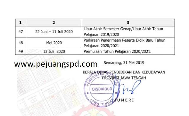 Kalender Pendidikan provinsi Jawa Tengah Tahun Pelajaran2019/2020 Sltp sede