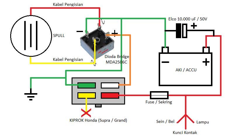 Diagram Wiring Diagram Beat Karbu Full Version Hd Quality Beat Karbu Eauclaireblackfriday Trodat Printy 4923 Fr