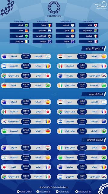 مواعيد مباريات دور المجموعات من أولمبياد طوكيو 2020