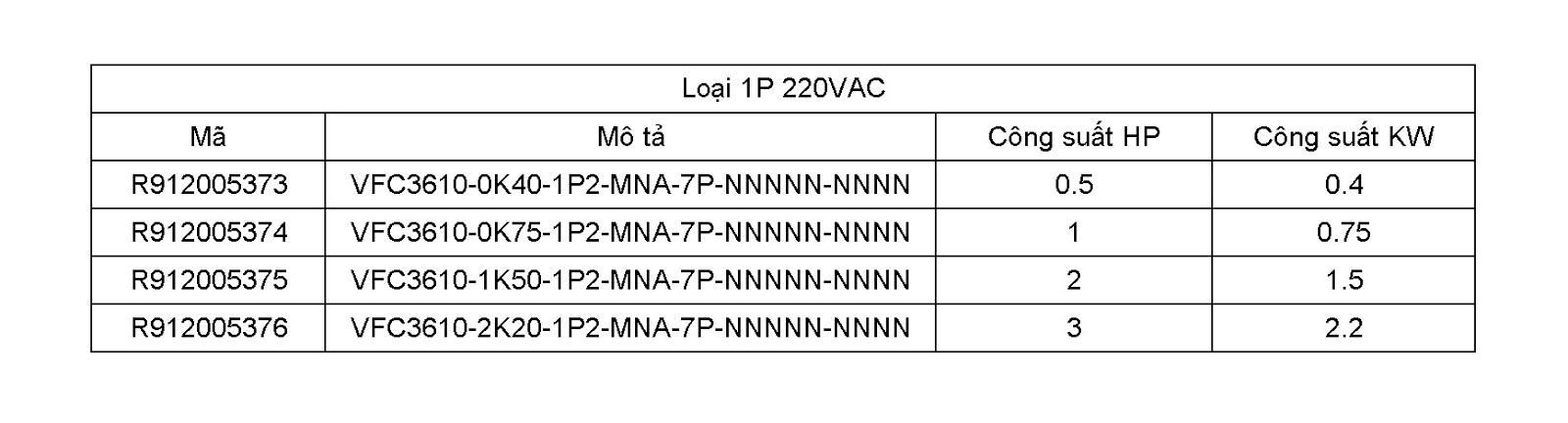 Biến tần Rexroth VFC 3610