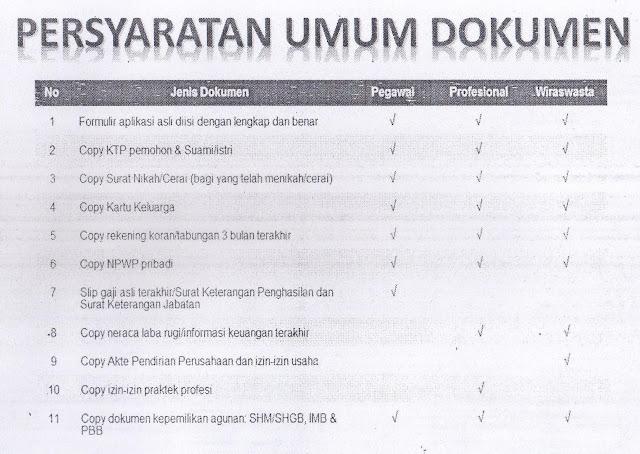 Dokumen persyaratan kredit jaminan gadai SHM dan SHGB Rumah atau Ruko