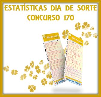 Estatísticas dia de sorte 170 análises das dezenas