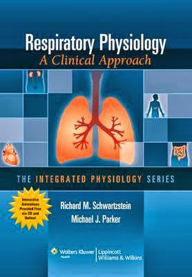 Tiếp cận Lâm sàng Sinh lý học Hô hấp