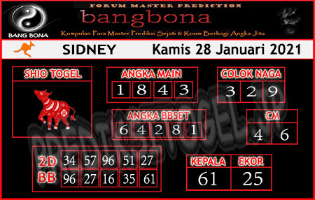 Prediksi Bangbona Sydney Kamis 28 Januari 2021