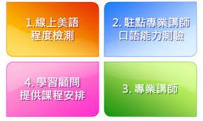 巨匠美語評價-學英文步驟