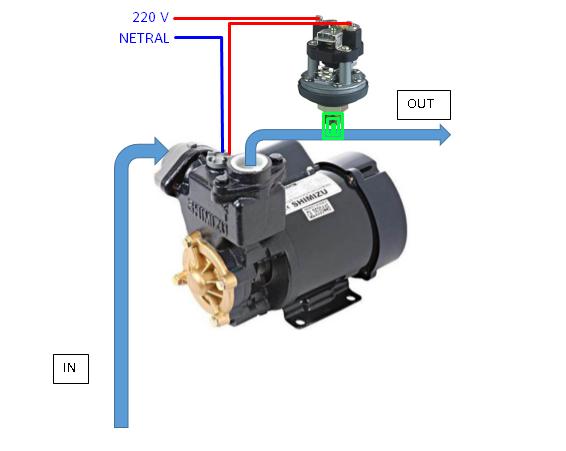 Agar pompa air manual bisa ON/OFF secara otomatis, caranya?