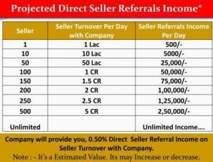 Direct Seller Referral Income