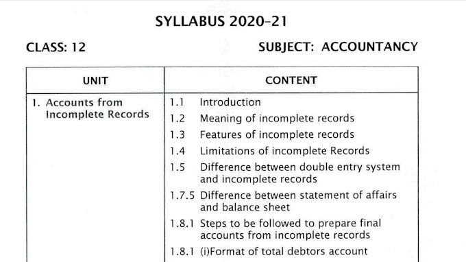 12th Std Accountancy Reduced| New Syllabus 2020-2021 | Download Pdf |